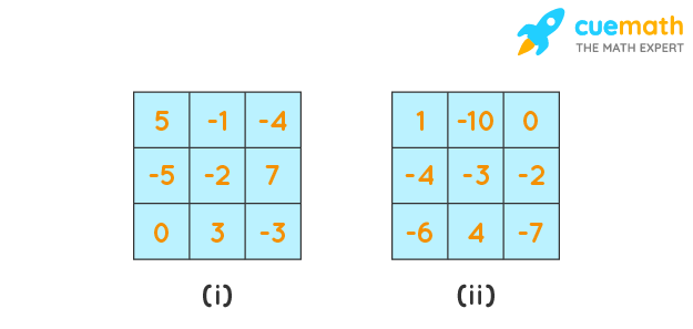 In a magic square each row, column and diagonal have the same sum. Check which of the following is a magic square.