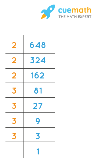 Prime factorization of 648