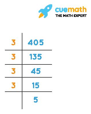Prime factorization of 405