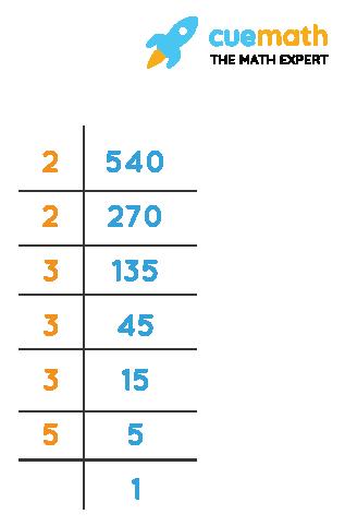 Prime factorization of 540