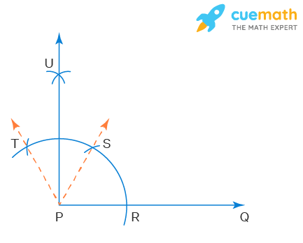 Construct an angle of 90 at the initial point of a given ray and justify the construction