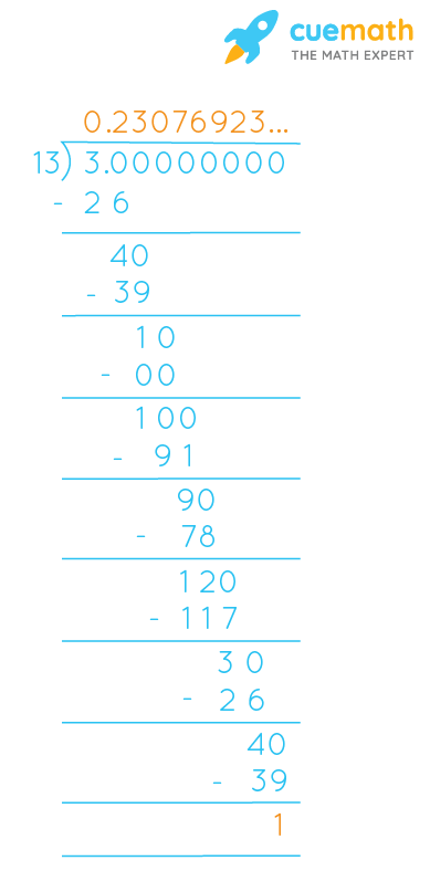 We see that the set of numbers 230769 after the decimal point keeps repeating. So, this is a non-terminating recurring decimal.