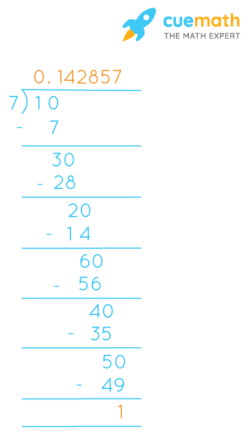 You know that 1/7 = 0.142857. Can you predict what the decimal expansions of 2/7, 3/7, 4/7, 5/7, 6/7 are?