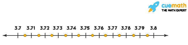 3.76 lies between 3.7 & 3.8