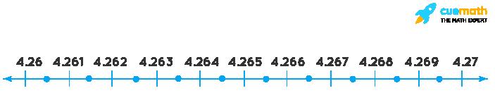 4.262 lies between 4.26 & 4.27