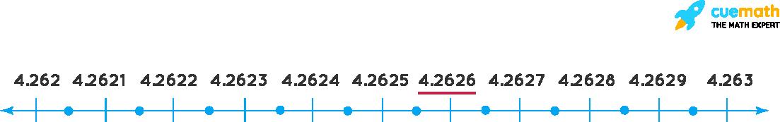 4.2626 lies between 4.262 & 4.263
