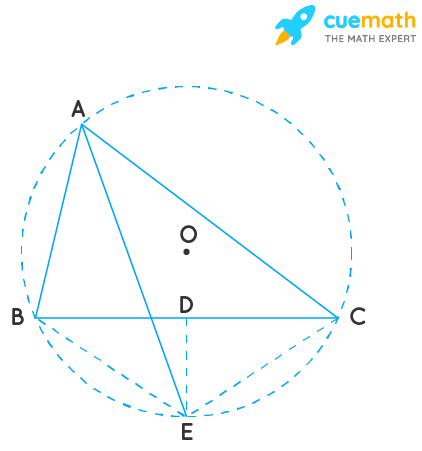 In any triangle ABC, if the angle bisector of ∠A and perpendicular bisector of BC intersect, prove that they intersect on the circumcircle of the triangle ABC.