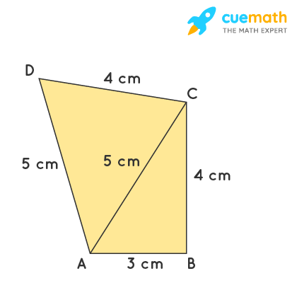 Find the area of a quadrilateral ABCD in which AB = 3 cm, BC = 4 cm, CD = 4 cm, DA = 5 cm and AC = 5 cm.
