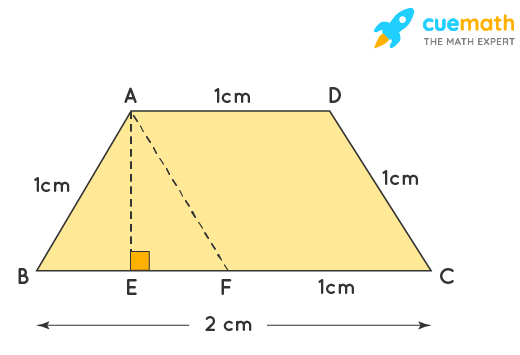 Radha made a picture of an aeroplane with coloured paper as shown in Fig 12.15. Find the total area of the paper used.