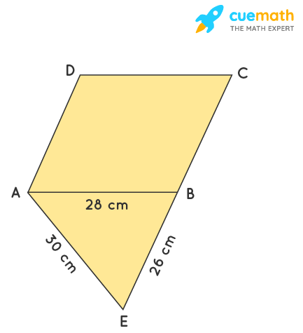 A triangle and a parallelogram have the same base and the same area. If the sides of the triangle are 26 cm, 28 cm, and 30 cm, and the parallelogram stands on the base 28 cm, find the height of the parallelogram.