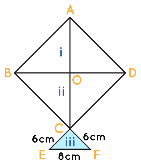 A kite in the shape of a square with a diagonal 32 cm and an isosceles triangle of base 8 cm and sides 6 cm each is to be made of three different shades as shown in Fig. 12.17 How much paper of each shade has been used in it?