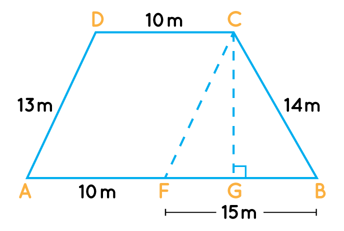 A field is in the shape of a trapezium whose parallel sides are 25 m and 10 m. The non-parallel sides are 14 m and 13 m. Find the area of the field.