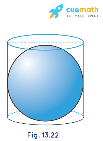 A right circular cylinder just encloses a sphere of radius r . Find i) Surface area of the sphere ii) Curved surface area of the cylinder iii) Ratio of the areas obtained in (i) and (ii).