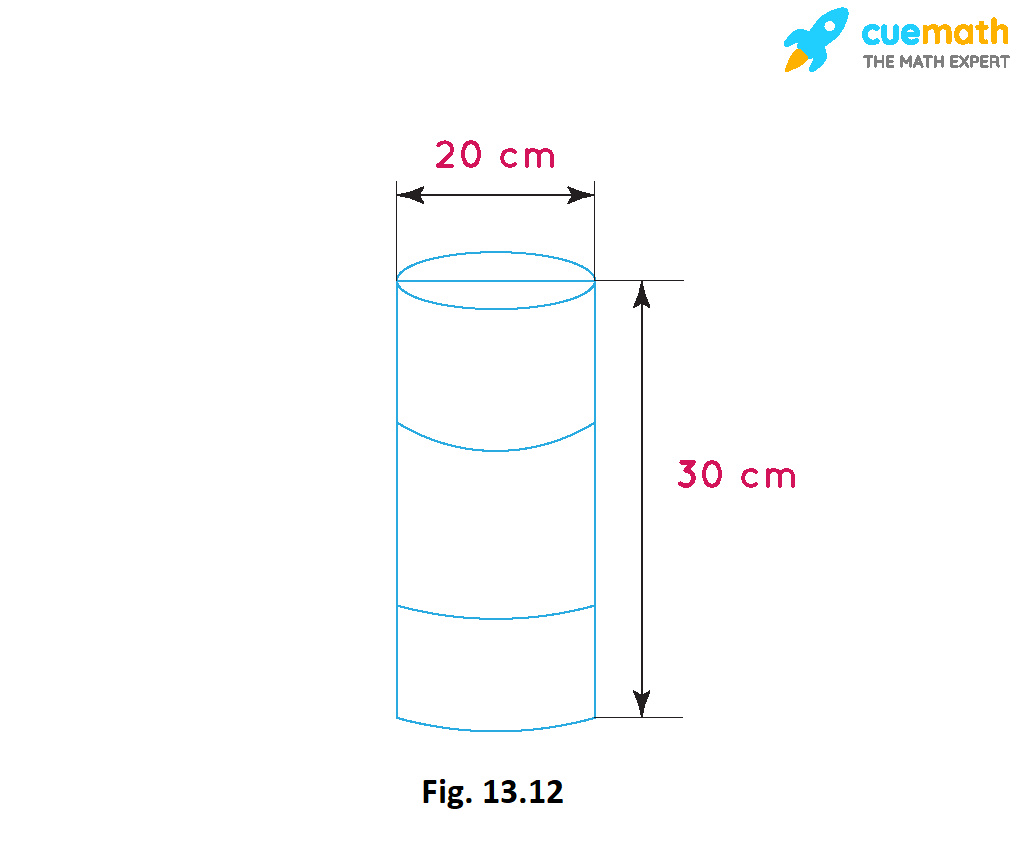 In Fig. 13.12, you see the frame of a lampshade. It is to be covered with a decorative cloth. The frame has a base diameter of 20 cm and height of 30 cm. A margin of 2.5 cm is to be given for folding it over the top and bottom of the frame. Find how much cloth is required for covering the lampshade