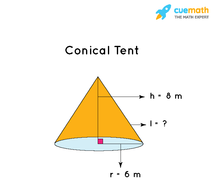 What length of tarpaulin 3 m wide will be required to make a conical tent of height 8 m and base radius 6 m? Assume that the extra length of material that will be required for stitching margins and wastage in cutting is approximately 20 cm (Use π = 3.14)