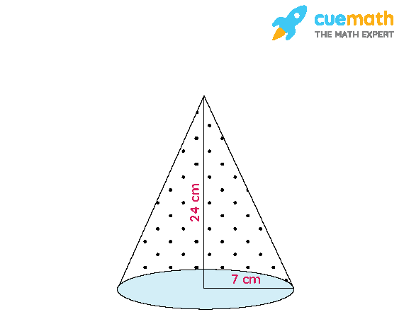 A joker's cap is in the form of a right circular cone of base radius 7 cm and height 24 cm. Find the area of the sheet required to make 10 such caps.