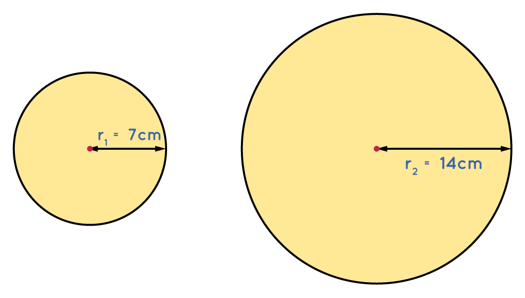 The radius of a spherical balloon increases from 7 cm to 14 cm as air is being pumped into it. Find the ratio of surface areas of the balloon in the two cases
