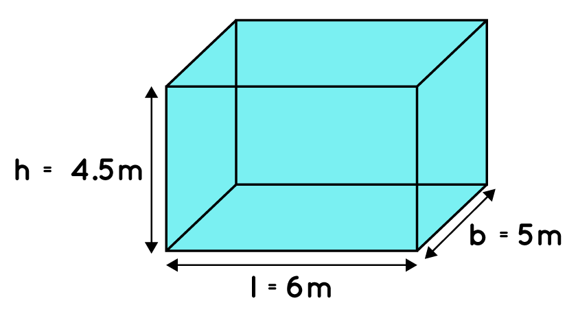 A cuboidal water tank is 6 m long, 5 m wide and 4.5 m deep. How many litres of water can it hold? (1 m3 = 1000 L)