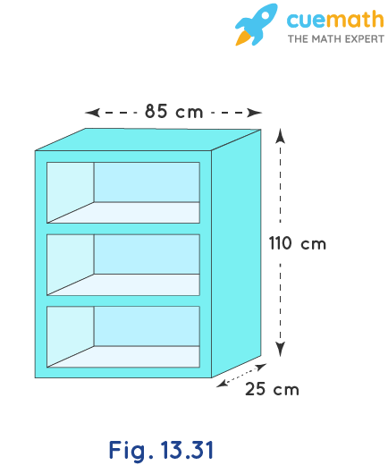 A wooden bookshelf has external dimensions as follows: Height = 110 cm, Depth = 25 cm, Breadth = 85 cm (see Fig. 13.31). The thickness of the plank is 5 cm everywhere. The external faces are to be polished and the inner faces are to be painted. If the rate of polishing is 20 paise per cm² and the rate of painting is 10 paise per cm². Find the total expenses required for polishing and painting the surface of the bookshelf.