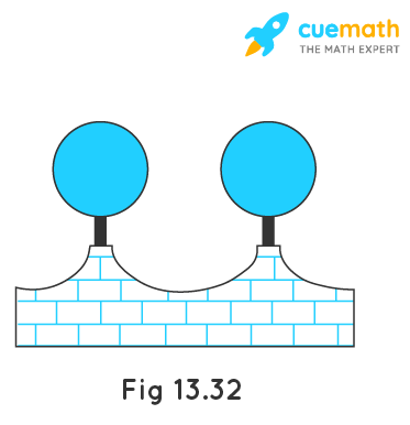The front compound wall of a house is decorated by wooden spheres of diameter 21cm, placed on small supports as shown in Fig 13.32. Eight such spheres are used for this purpose and are to be painted silver. Each support is a cylinder of radius 1.5 cm and height 7 cm and is to be painted black. Find the cost of paint required if silver paint costs 25 paise per cm² and black paint costs 5 paise per cm².