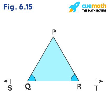 In Fig. 6.15, ∠PQR = ∠PRQ then prove that ∠PQS = ∠PRT.