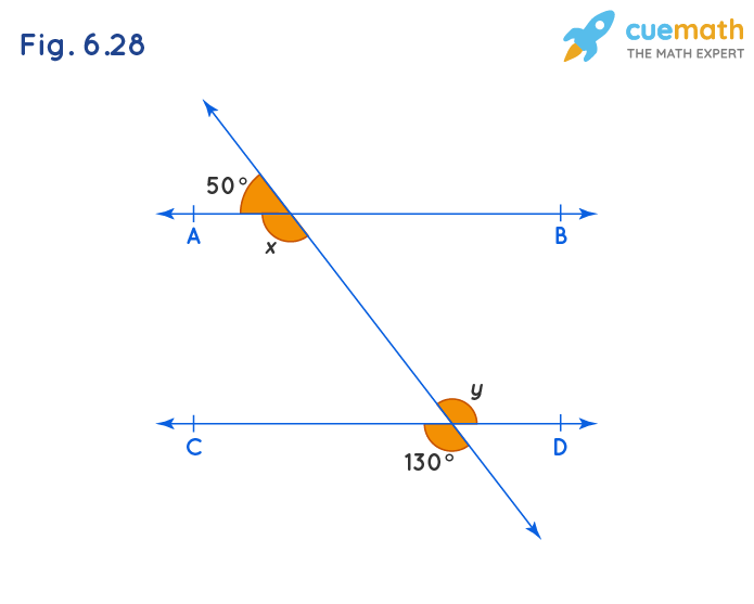 In Fig. 6.28, find the values of x and y and then show that AB||CD.