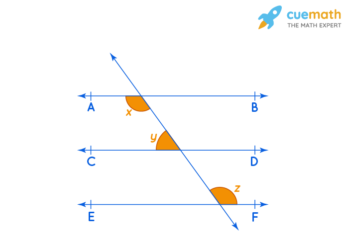 In Fig. 6.29, if AB || CD, CD || EF and y : z = 3 : 7, find x.