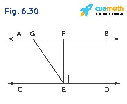 In Fig. 6.30, if AB||CD, EF ⊥ CD and ∠GED =126°, find ∠AGE, ∠GEF and ∠FGE.