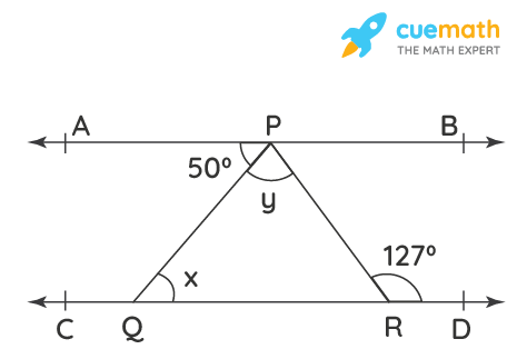 In In Fig. 6.32, if AB || CD, ∠APQ = 50° and ∠PRD = 127°, find x and y.