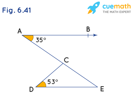 In Fig. 6.41, if AB    DE, ∠BAC = 35° and ∠CDE = 53°, find ∠DCE.