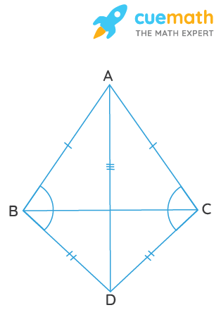 ABC and DBC are two isosceles triangles on the same base BC (see the given figure). Show that ∠ABD = ∠ACD.