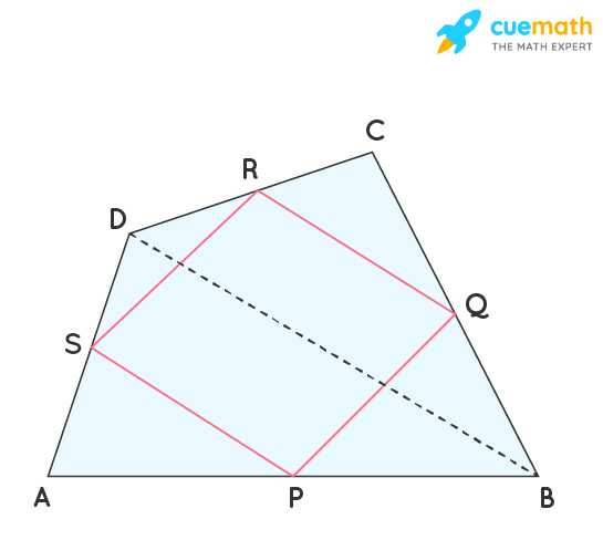 Show that the line segments joining the mid-points of the opposite sides of a quadrilateral bisect each other