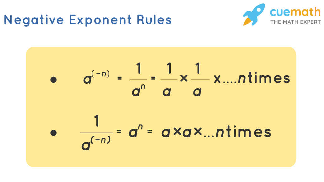 Negative Exponent Rules