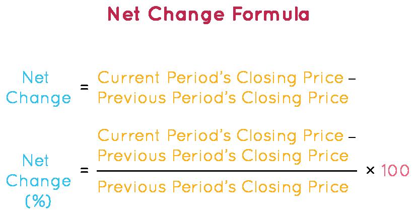 Net change formula