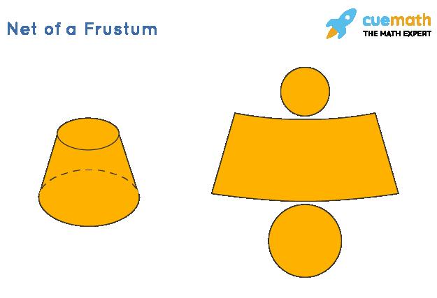 Net of a Frustum