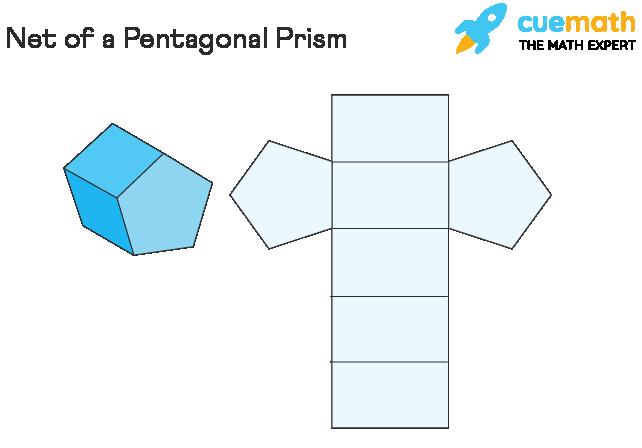 Net of a Pentagonal Prism
