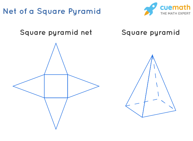 Net of a Square Pyramid