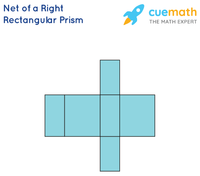 Net of a Right Rectangular Prism