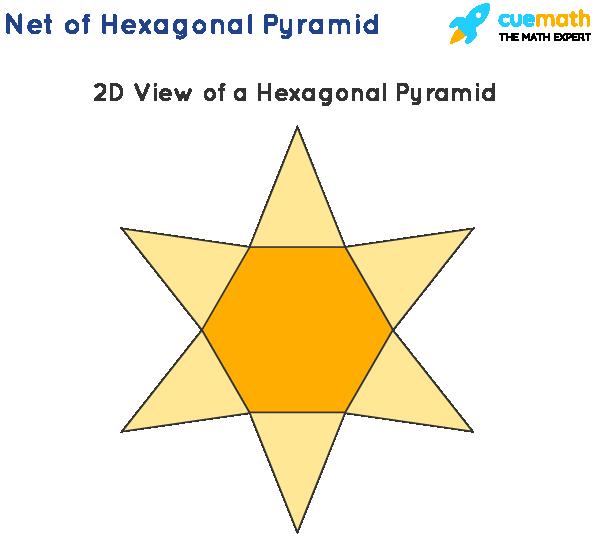 Net of Hexagonal Pyramid