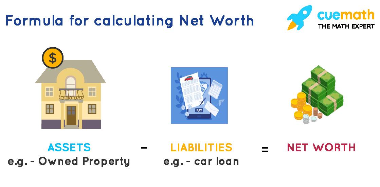 Net Worth Formula
