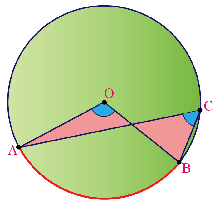 Arc not subtending an angle in a circle at the center