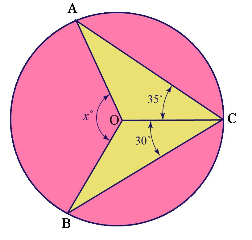 Calculating exterior angle in circle using circle theorems