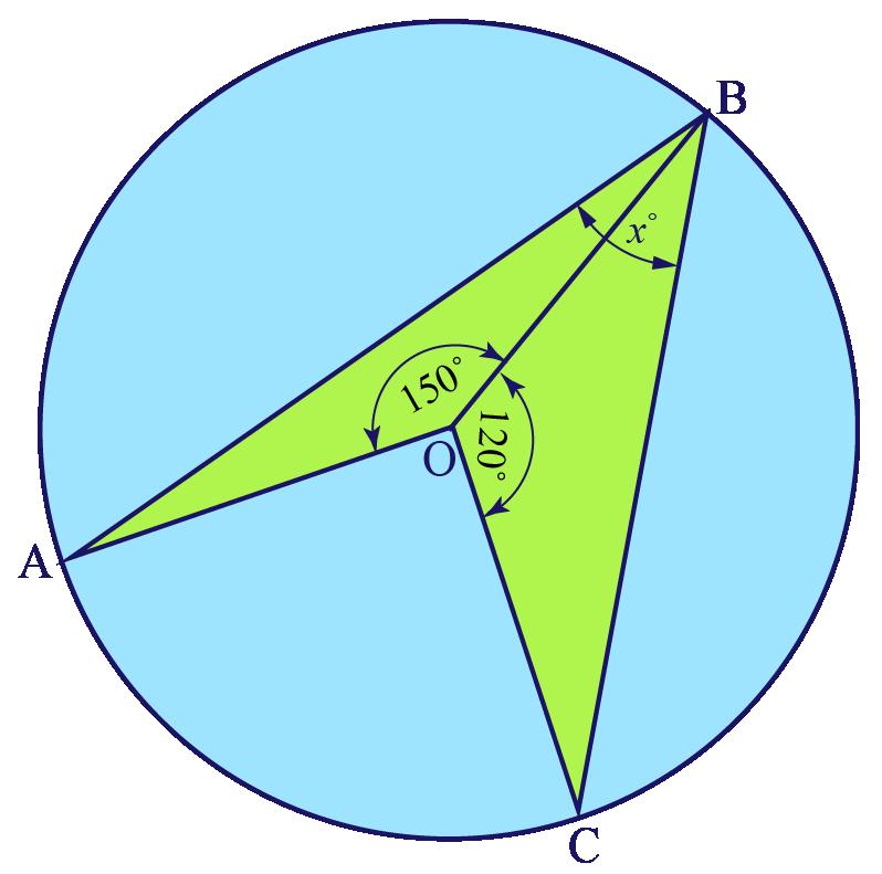 Calculating interior angle in circle using circle theorems