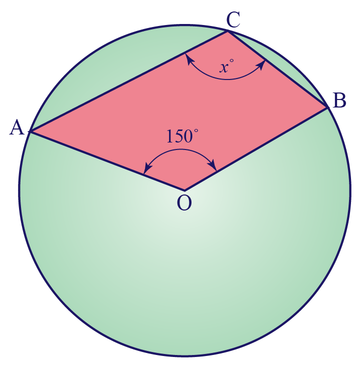 Calculating parallelogram's angle in circle using theorem
