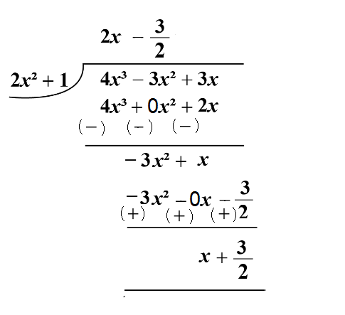 long division polynomial example