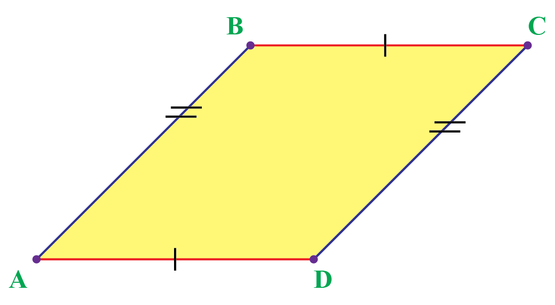 Parallelogram theorems - In a parallelogram ABCD, opposite sides are equal.