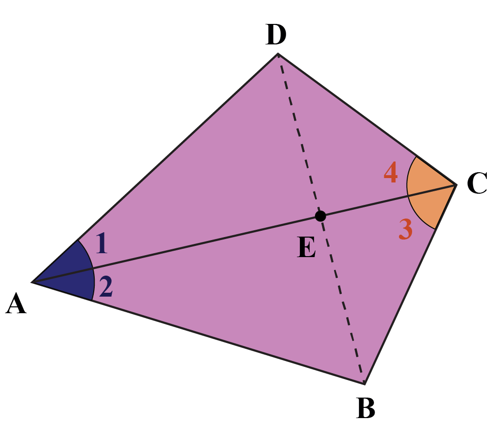 In parallelogram ABCD, the diagonals are perpendicular to each other.