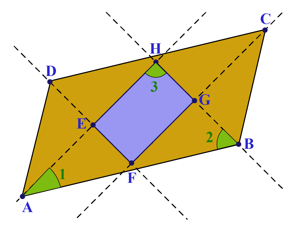 Four angle bisectors in a parallelogram.