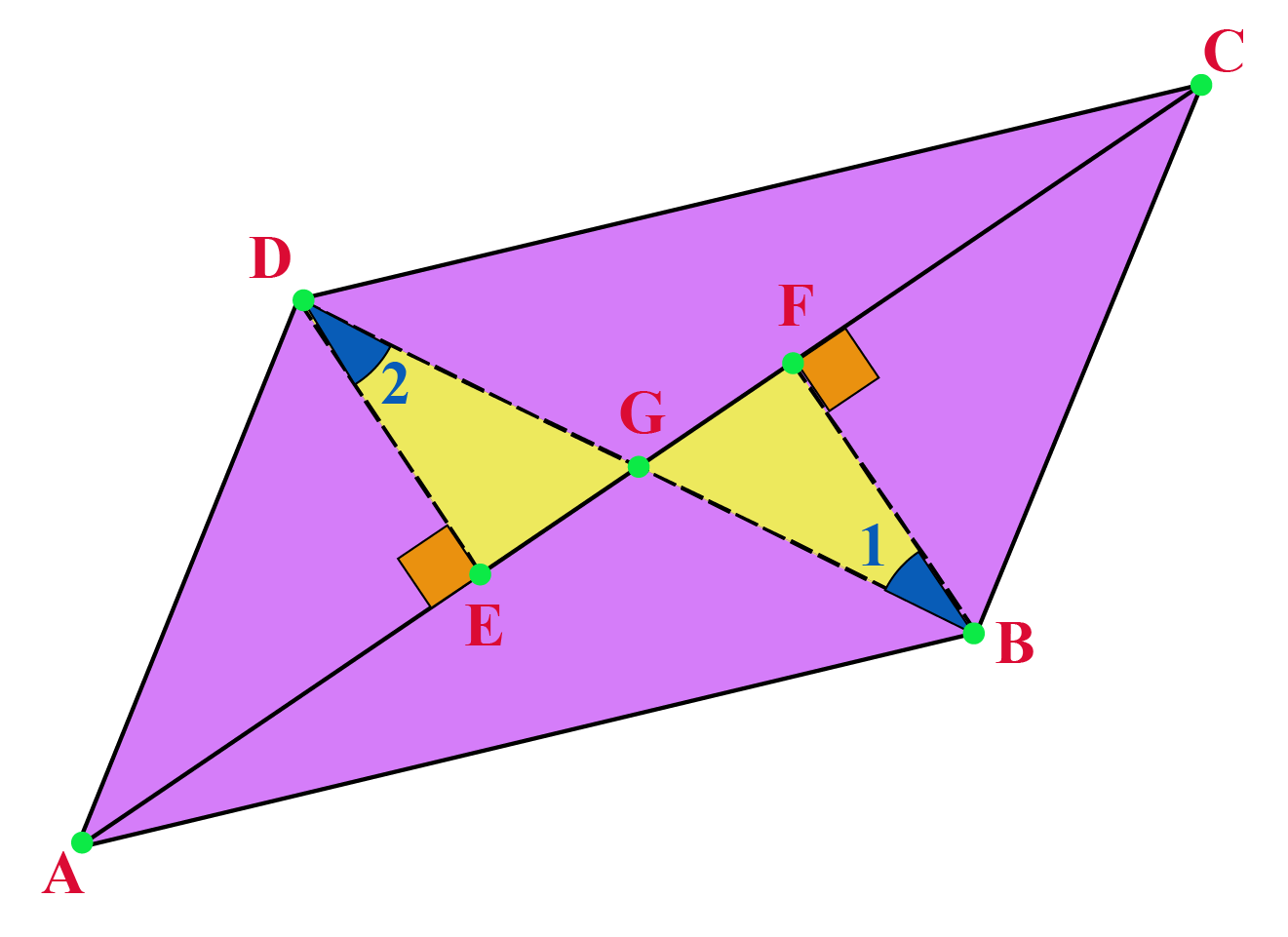 ABCD is a quadrilateral in which the diagonals bisect each other. B and D are equidistant from AC.