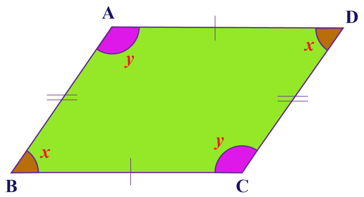 Paralleogram where opposite angles are equal.